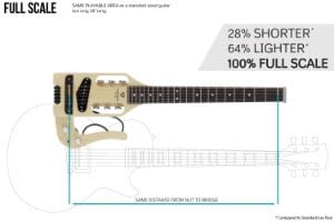 Pro series traveler guitar scale comparison