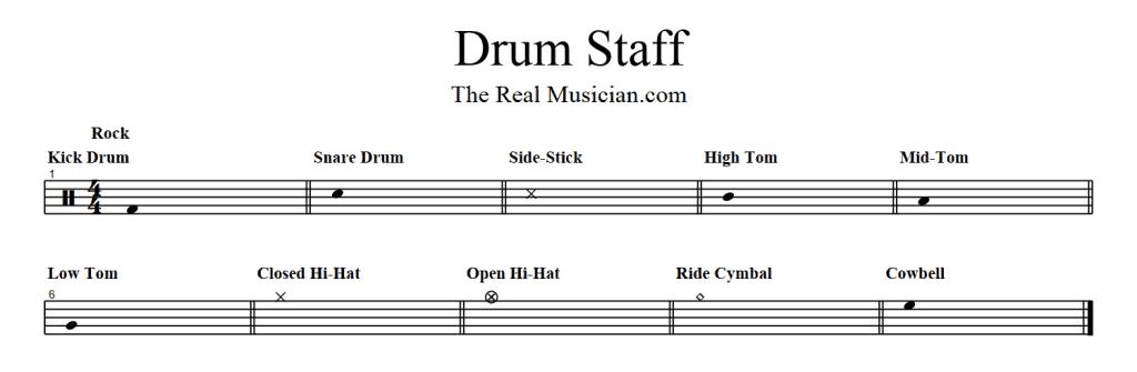 Drum_Staff